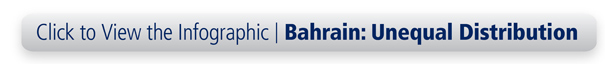 Any solution to the current crisis in Bahrain needs to address the distortions of the island nation's political economy.