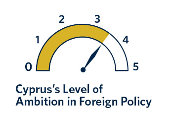 Cyprus could play a major geopolitical role in the Eastern Mediterranean. Yet for reasons both within and outside its control, Nicosia has yet to exploit this potential.