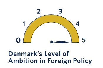 Denmark pursues an active foreign policy at both the European and the international level, helping develop joint EU approaches and contributing to military interventions.