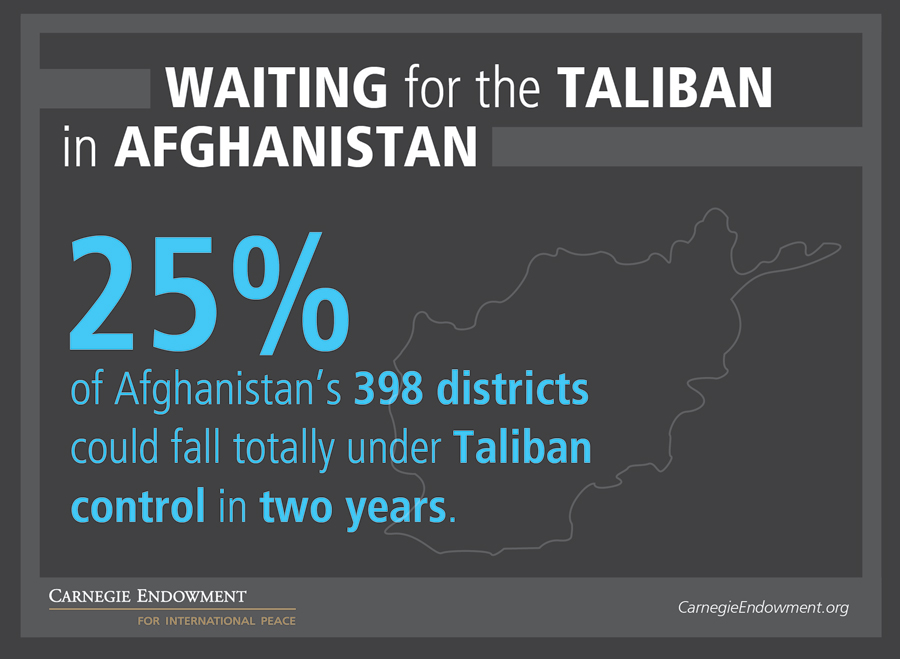 Without a clear plan for the 2014 withdrawal from Afghanistan, Washington may find the country worse off, in some respects, than it was in 2001.