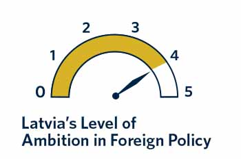 Latvia's foreign policy outlook has evolved considerably in the past twenty years. Riga has moved beyond grand narratives to a more substantive, down-to-earth approach.