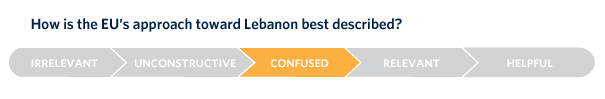 The EU should refrain from acting in Lebanon like a humanitarian NGOs and should behave instead like a serious power with effective sticks and carrots.