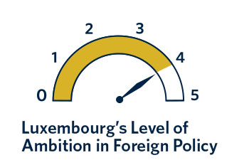 Luxembourg has learned to defend its own interests in a Europe that increasingly looks like a free-for-all. But it does so with more restraint than others.