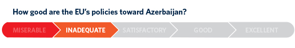 The EU's problem in Azerbaijan is that it lacks leverage. Smart and targeted sanctions against certain government figures would help.