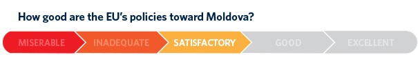 In the last five years, Moldova has gone from success story to captured state. Any EU support for the country should be linked to the fight against corruption.
