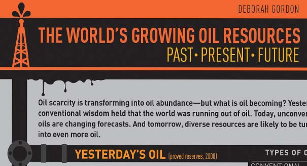 The World's Growing Oil Resources