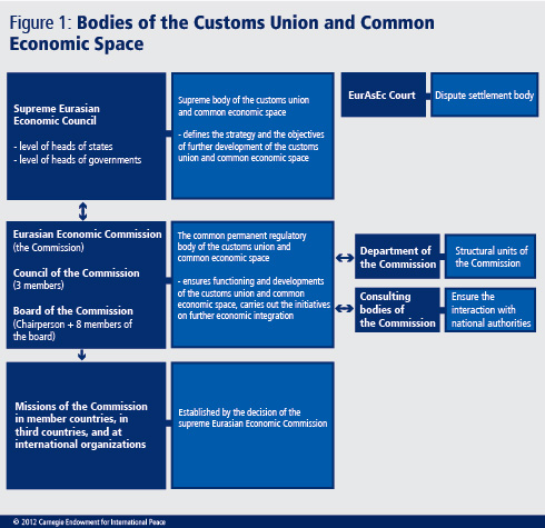 advantages and disadvantages of economic integration in european union