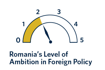 As a country on the Eastern edge of NATO and the EU, Romania spends most of its diplomatic resources on regional security priorities.